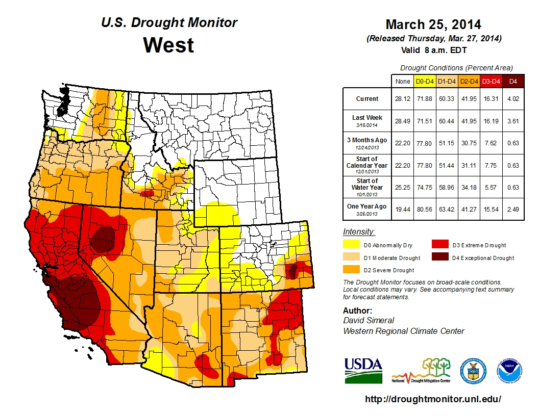 Western U.S. Drought Map