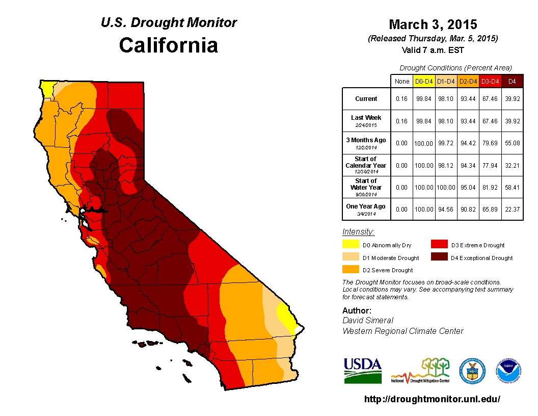 Drought Monitor, January 20, 2015